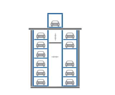 smart parker max